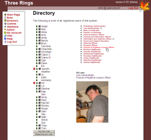 Directory Page from Three Rings: Aloha